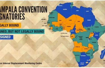 Kampala Convention Signatories